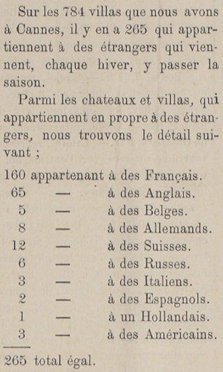 Villa Ownership in Cannes - Les Echos de Cannes - 23-09-1883